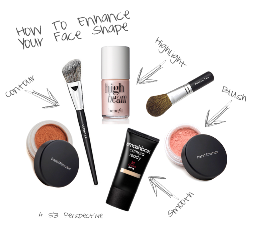 Answered: How to Contour