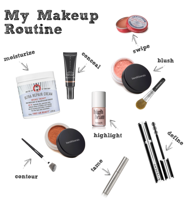 ellpottsie makeup routine
