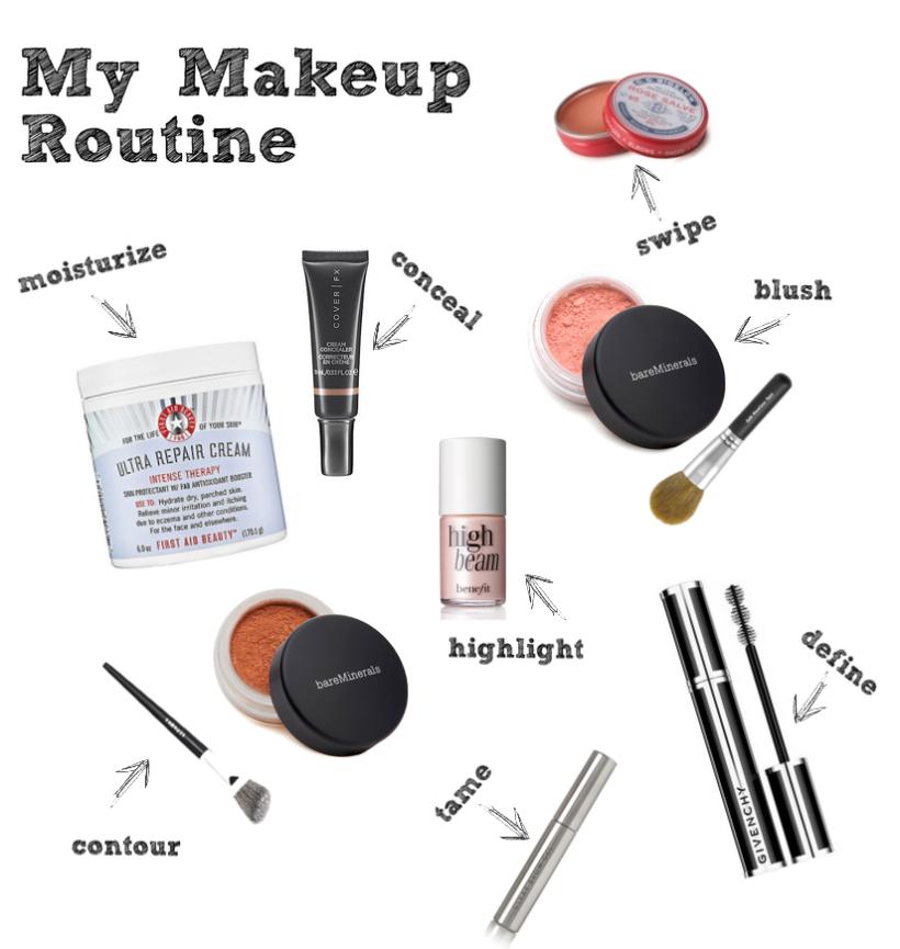ellpottsie makeup routine